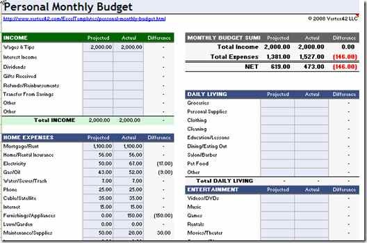 personal expenses sheet