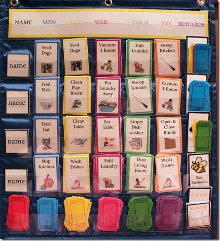 Free Printable Kids Chore Charts