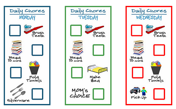 picture about Printable Chore Cards named 5 Totally free Printable Chore Charts for Small children : Dollars Preserving Mom®