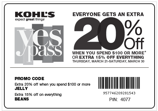 Kohls money off coupons
