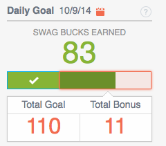 How We Earned 83 Swagbucks Today