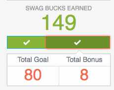 How We Earned 149 Swagbucks Today