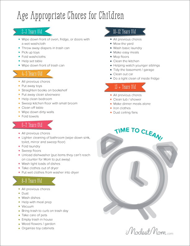 Free Printable Age Appropriate Chores for Children