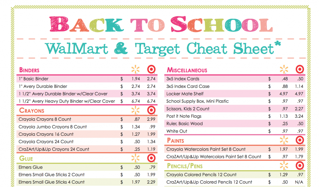 2015 back to school walmart and target stock up prices money back to school stock up price sheet reheart Images
