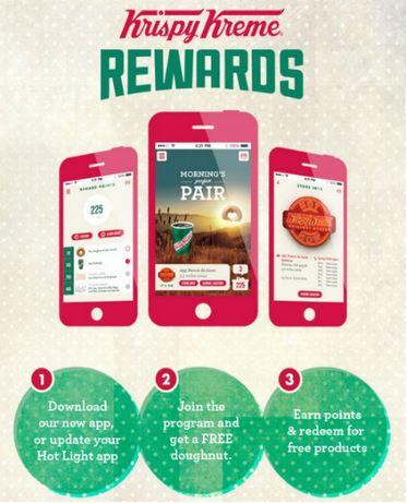 Krispy Kreme: Free doughnut with app download
