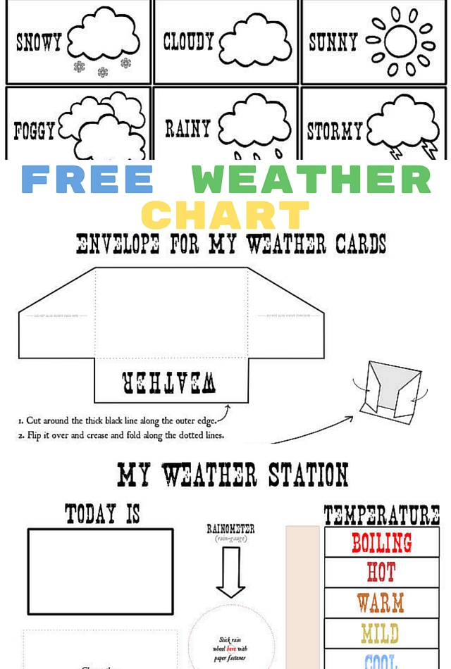 picture regarding Printable Weather titled Free of charge Printable Climate Chart for Children Income Preserving Mother