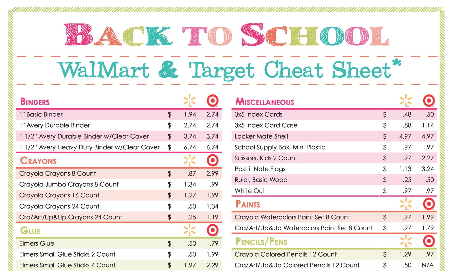 2016 back to school walmart and target stock up prices money check out this 2016 back to school walmart and target stock up price cheat sheet reheart Choice Image