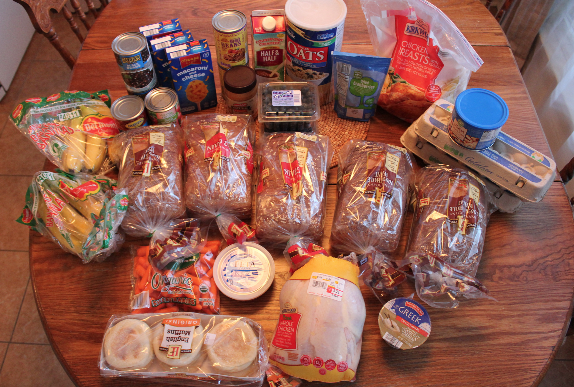This Week's $80 Grocery Shopping Trip
