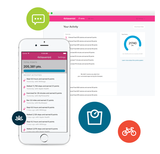 Achievemint: Get paid to be healthy!