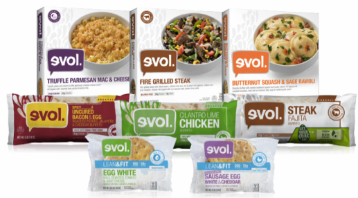 Target: Moneymaker on Evol Products!