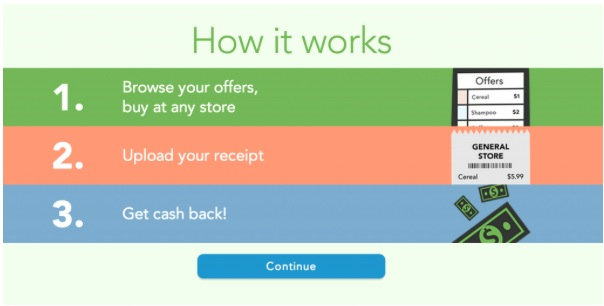 This is how checkout 51 works