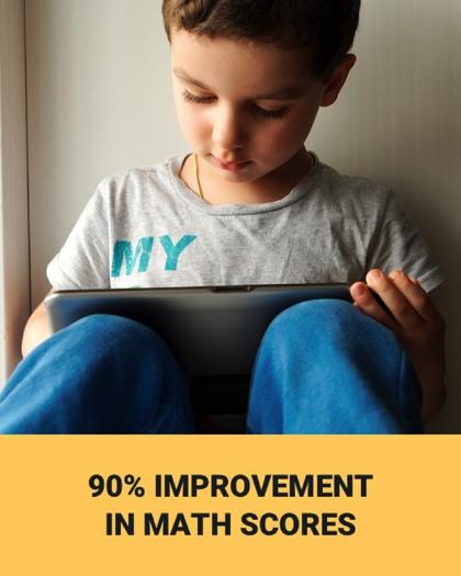 Thinkster Math Skills Improvement