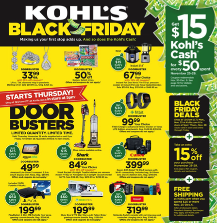 Kohl S Black Friday Ad 2019 Money Saving Mom