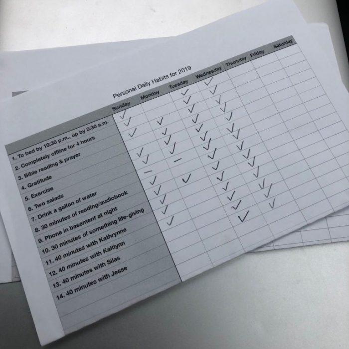 My Daily Habit Tracker Checklist